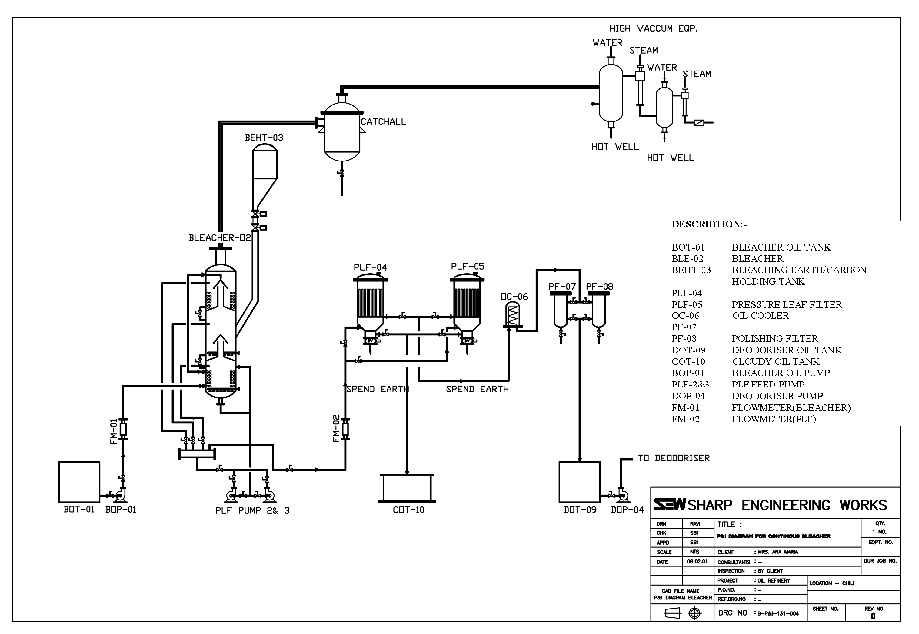 Edible Oil Refining Plant Sharp Engineering Works Process Flow Diagram Refinery We Offer Bleaching Section Which Is Made Using Advanced Machines And Techniques These Products Are Provided In Customized Options At Market Leading